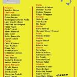 _artisti inseriti nel catalogo_